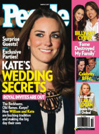 KATE'S WEDDING SECRETS