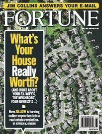 WHAT'S YOUR HOUSE REALLY WORTH?
