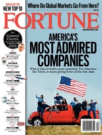 AMERICA'S MOST ADMIRED COMPANIES