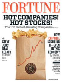 HOT COMPANIES! HOT STOCKS!